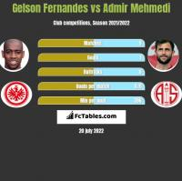 Gelson Fernandes vs Admir Mehmedi h2h player stats