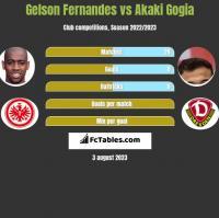 Gelson Fernandes vs Akaki Gogia h2h player stats