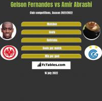 Gelson Fernandes vs Amir Abrashi h2h player stats