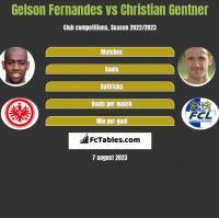 Gelson Fernandes vs Christian Gentner h2h player stats