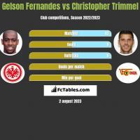 Gelson Fernandes vs Christopher Trimmel h2h player stats