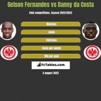 Gelson Fernandes vs Danny da Costa h2h player stats