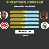 Gelson Fernandes vs David Alaba h2h player stats