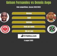 Gelson Fernandes vs Dennis Aogo h2h player stats