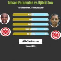 Gelson Fernandes vs Djibril Sow h2h player stats