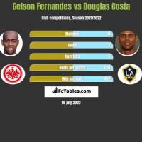 Gelson Fernandes vs Douglas Costa h2h player stats