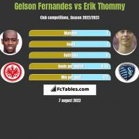 Gelson Fernandes vs Erik Thommy h2h player stats