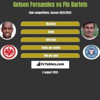 Gelson Fernandes vs Fin Bartels h2h player stats