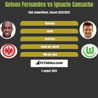 Gelson Fernandes vs Ignacio Camacho h2h player stats