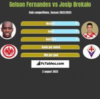 Gelson Fernandes vs Josip Brekalo h2h player stats