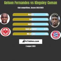 Gelson Fernandes vs Kingsley Coman h2h player stats