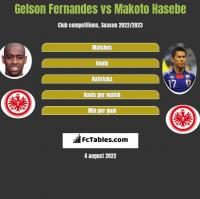 Gelson Fernandes vs Makoto Hasebe h2h player stats