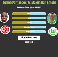 Gelson Fernandes vs Maximilian Arnold h2h player stats