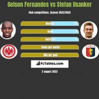 Gelson Fernandes vs Stefan Ilsanker h2h player stats