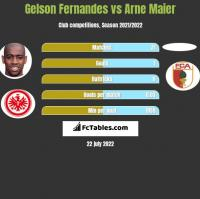 Gelson Fernandes vs Arne Maier h2h player stats