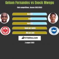 Gelson Fernandes vs Enock Mwepu h2h player stats
