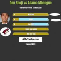 Gen Shoji vs Adama Mbengue h2h player stats