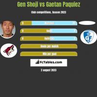Gen Shoji vs Gaetan Paquiez h2h player stats