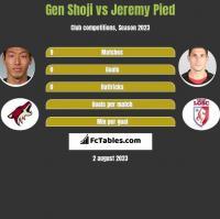 Gen Shoji vs Jeremy Pied h2h player stats