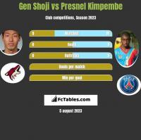 Gen Shoji vs Presnel Kimpembe h2h player stats