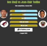 Gen Shoji vs Jean-Clair Todibo h2h player stats