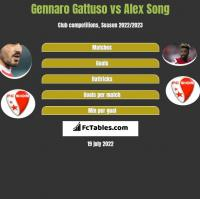Gennaro Gattuso vs Alex Song h2h player stats