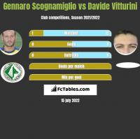 Gennaro Scognamiglio vs Davide Vitturini h2h player stats