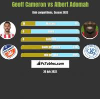 Geoff Cameron vs Albert Adomah h2h player stats