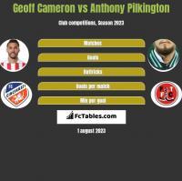 Geoff Cameron vs Anthony Pilkington h2h player stats