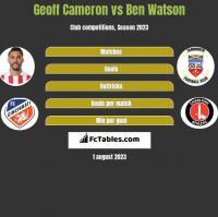 Geoff Cameron vs Ben Watson h2h player stats