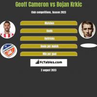 Geoff Cameron vs Bojan Krkic h2h player stats