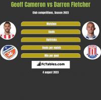 Geoff Cameron vs Darren Fletcher h2h player stats