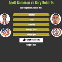 Geoff Cameron vs Gary Roberts h2h player stats