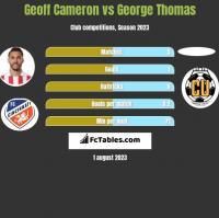 Geoff Cameron vs George Thomas h2h player stats