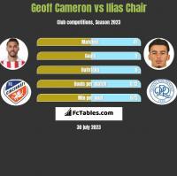 Geoff Cameron vs Ilias Chair h2h player stats