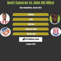 Geoff Cameron vs John Obi Mikel h2h player stats