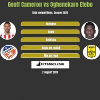 Geoff Cameron vs Oghenekaro Etebo h2h player stats
