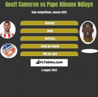 Geoff Cameron vs Pape Alioune Ndiaye h2h player stats