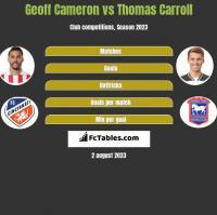 Geoff Cameron vs Thomas Carroll h2h player stats