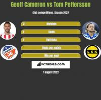 Geoff Cameron vs Tom Pettersson h2h player stats