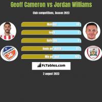 Geoff Cameron vs Jordan Williams h2h player stats