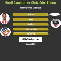 Geoff Cameron vs Chris Odoi-Atsem h2h player stats