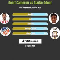 Geoff Cameron vs Clarke Odour h2h player stats