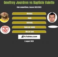 Geoffrey Jourdren vs Baptiste Valette h2h player stats