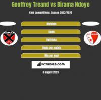 Geoffrey Treand vs Birama Ndoye h2h player stats