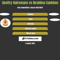 Geoffry Hairemans vs Ibrahima Sankhon h2h player stats