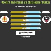 Geoffry Hairemans vs Christopher Durkin h2h player stats