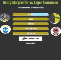 Georg Margreitter vs Asger Soerensen h2h player stats