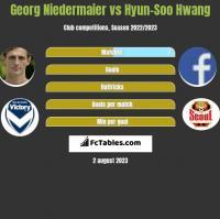 Georg Niedermaier vs Hyun-Soo Hwang h2h player stats