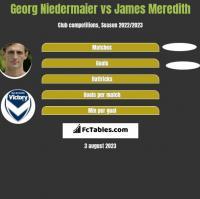 Georg Niedermaier vs James Meredith h2h player stats